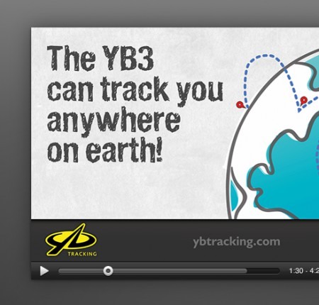 YB Animation Creation